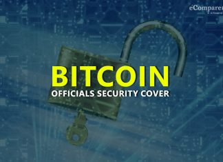 Bitcoin Officials Found a Breach On Their Additional Security Cover