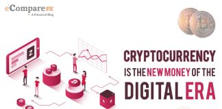 Cryptocurrency is the new money of the digital era by eCompareFX