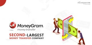 MoneyGram sends your money in seconds with the second-largest money transfer company