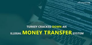 Turkey cracked down an illegal money transfer system Daesh supporting terrorist groups