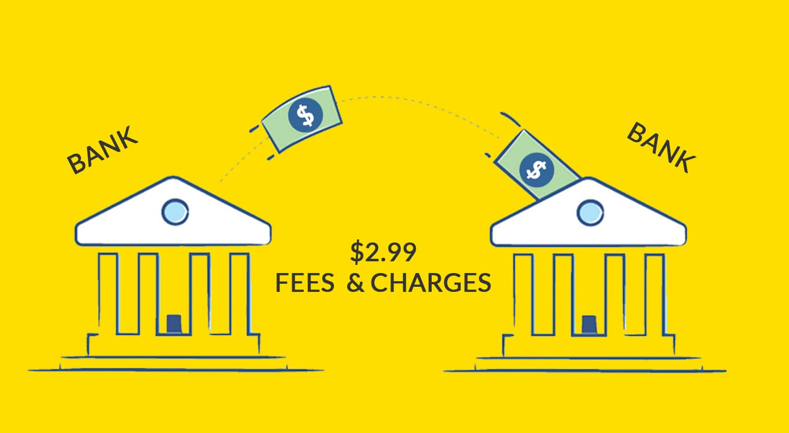 Western Union Money Transfer Fees