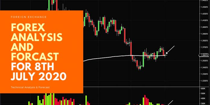 Forex Analysis And Forcast For 8th July 2020