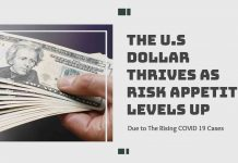 U.S Dollar Thrives As Risk - eCompareFX